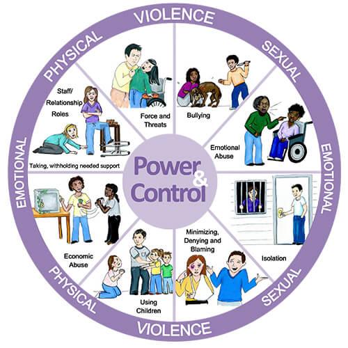 power graphic
